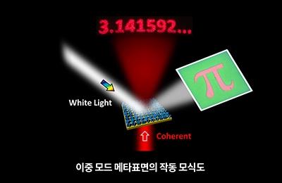 기계·화공 노준석 교수팀, 레이저를 비추면 정보가 드러나는 보안 디스플레이 개발